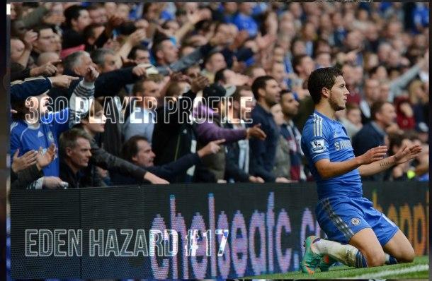 Player Profile: Eden Hazard