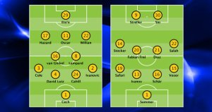 Chelsea vs Basel formations