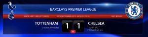 Spurs vs CFC Score