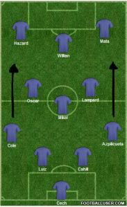 4-3-3 Tiki-taka CFC line-up PROJECTED under Pep Gardiola!