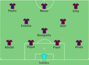 barcelona-best-starting-11