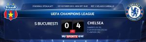 CFC vs Steaua scoreline