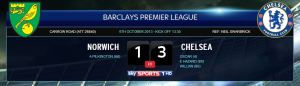 norwich vs CFC score