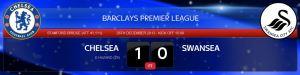 CFC vs Swansea scoreline