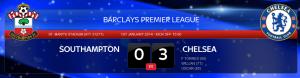cfc vs Southhampton scoreline